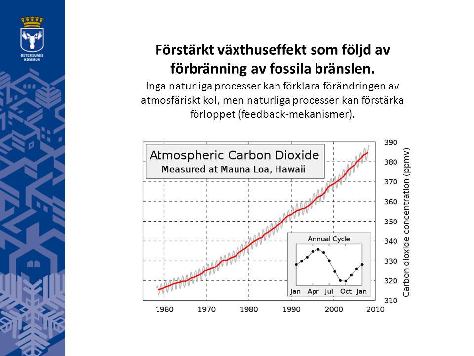 Förstärkt växthuseffekt som följd av förbränning av fossila bränslen.