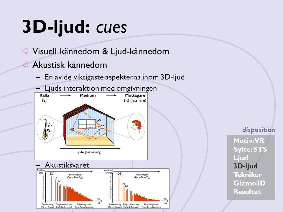 3D-ljud: cues Visuell kännedom & Ljud-kännedom Akustisk kännedom