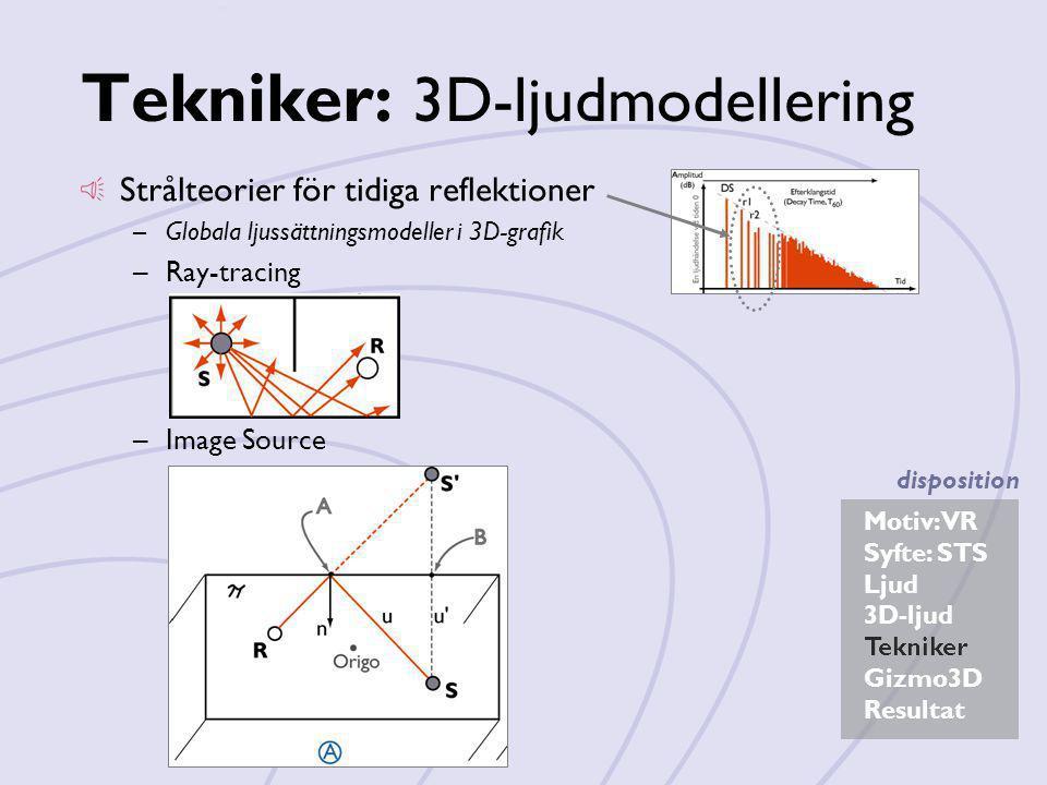 Tekniker: 3D-ljudmodellering