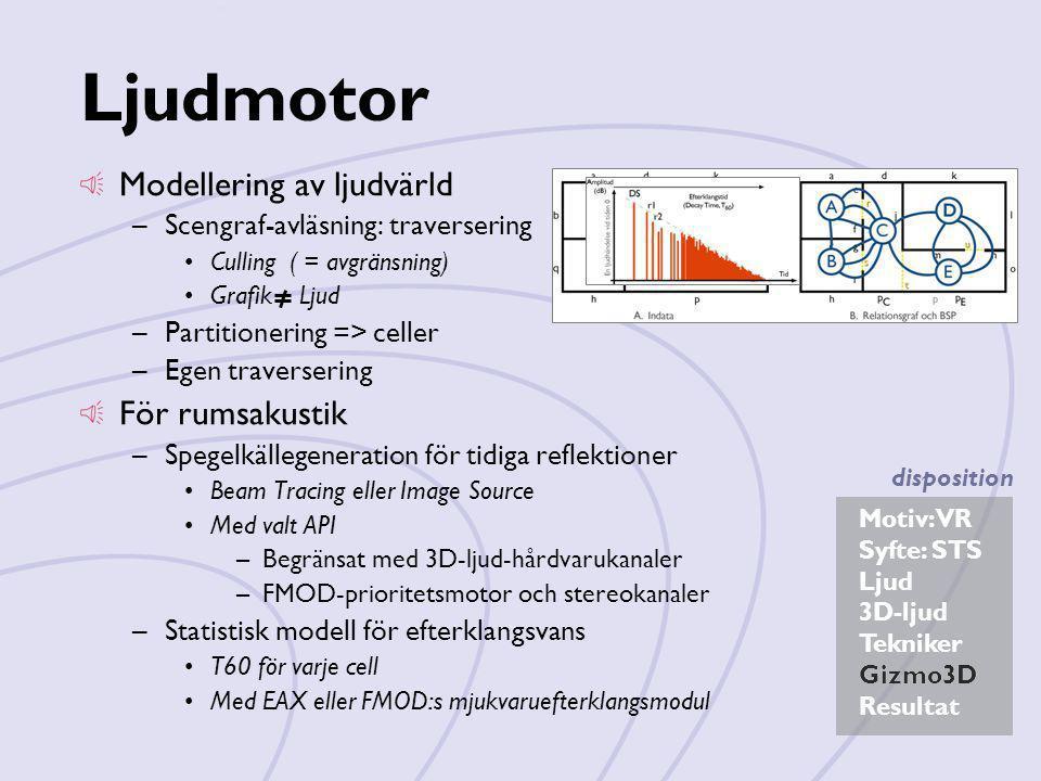 Ljudmotor Modellering av ljudvärld För rumsakustik