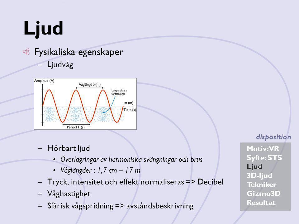 Ljud Fysikaliska egenskaper Ljudvåg Hörbart ljud
