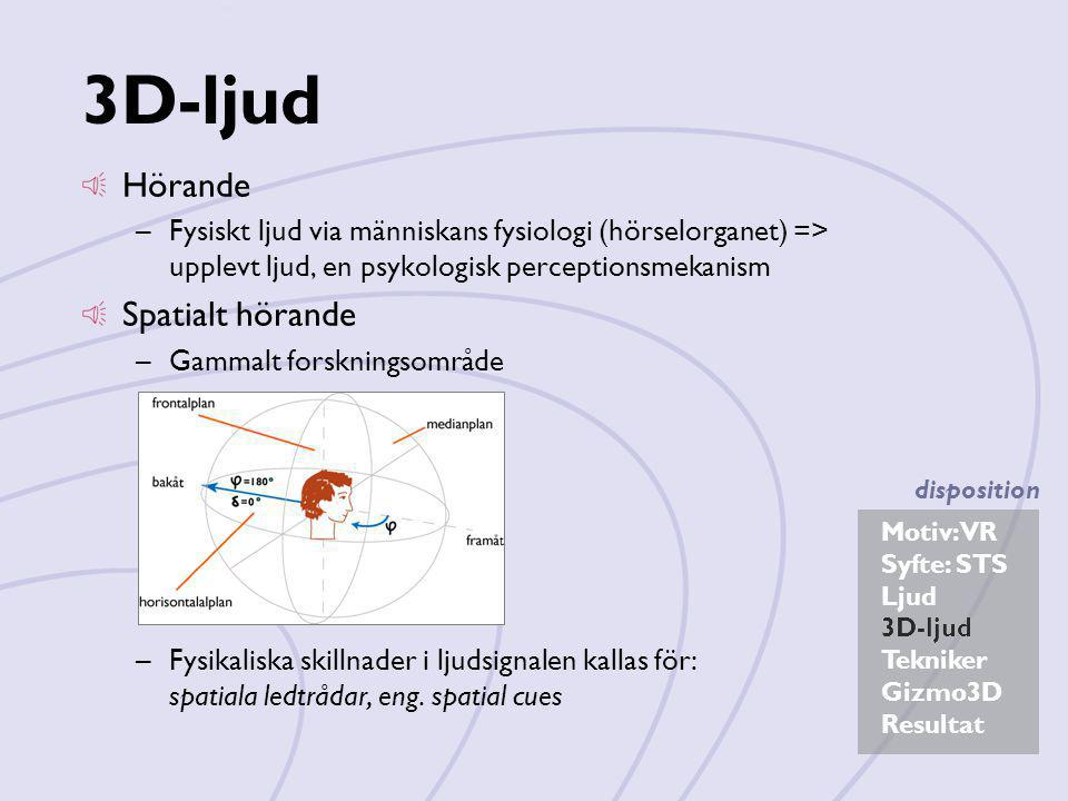 3D-ljud Hörande Spatialt hörande