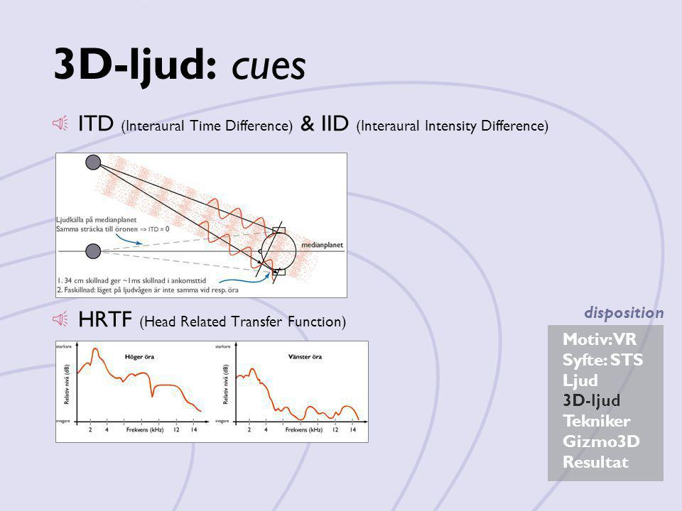 3D-ljud: cues ITD (Interaural Time Difference) & IID (Interaural Intensity Difference) HRTF (Head Related Transfer Function)