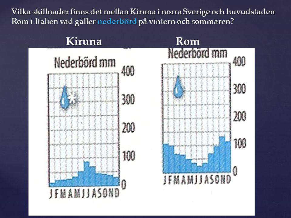 Vilka skillnader finns det mellan Kiruna i norra Sverige och huvudstaden Rom i Italien vad gäller nederbörd på vintern och sommaren