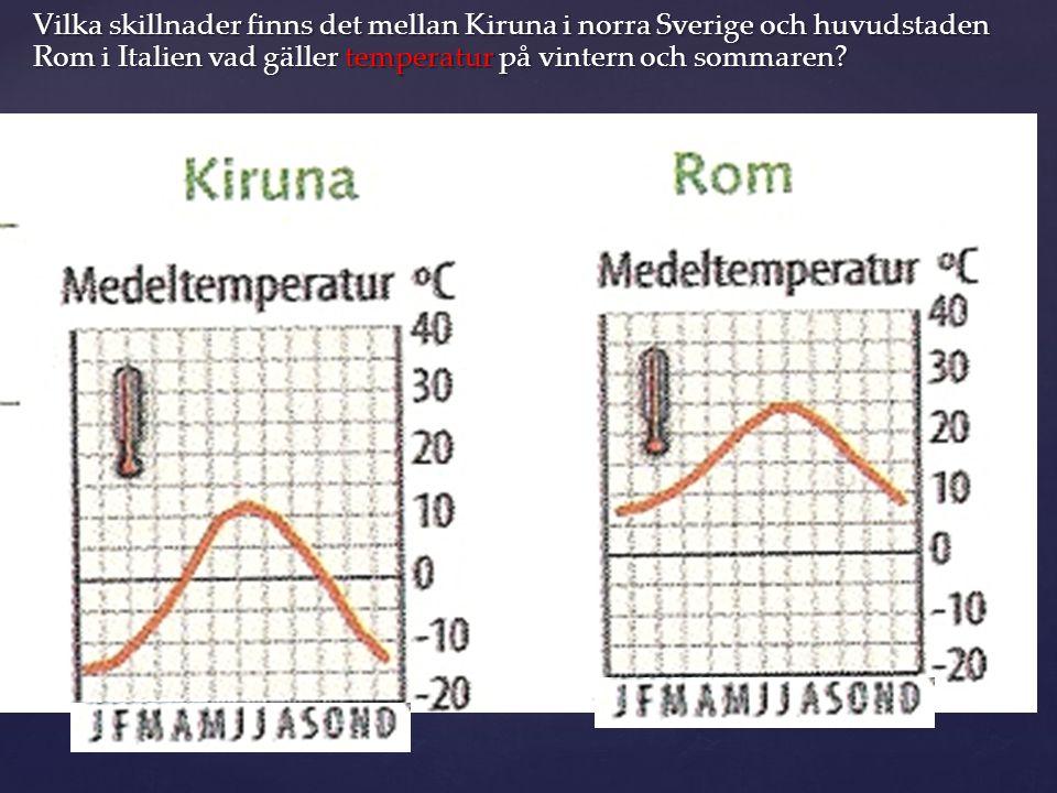 Vilka skillnader finns det mellan Kiruna i norra Sverige och huvudstaden Rom i Italien vad gäller temperatur på vintern och sommaren