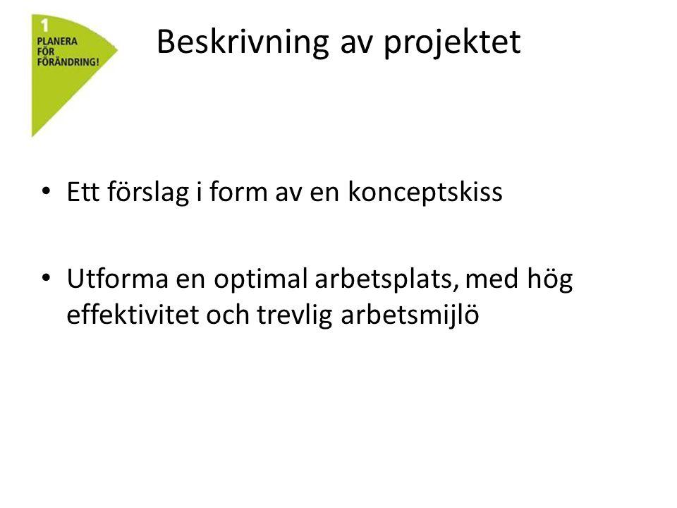 Beskrivning av projektet