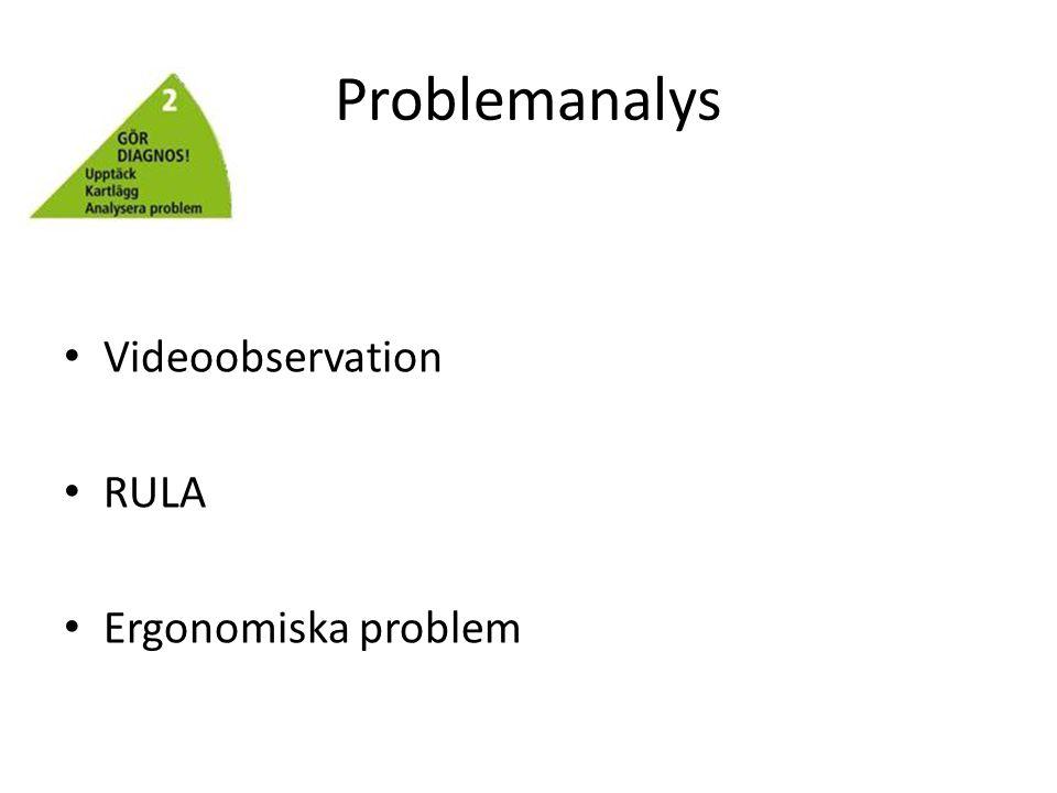 Problemanalys Videoobservation RULA Ergonomiska problem