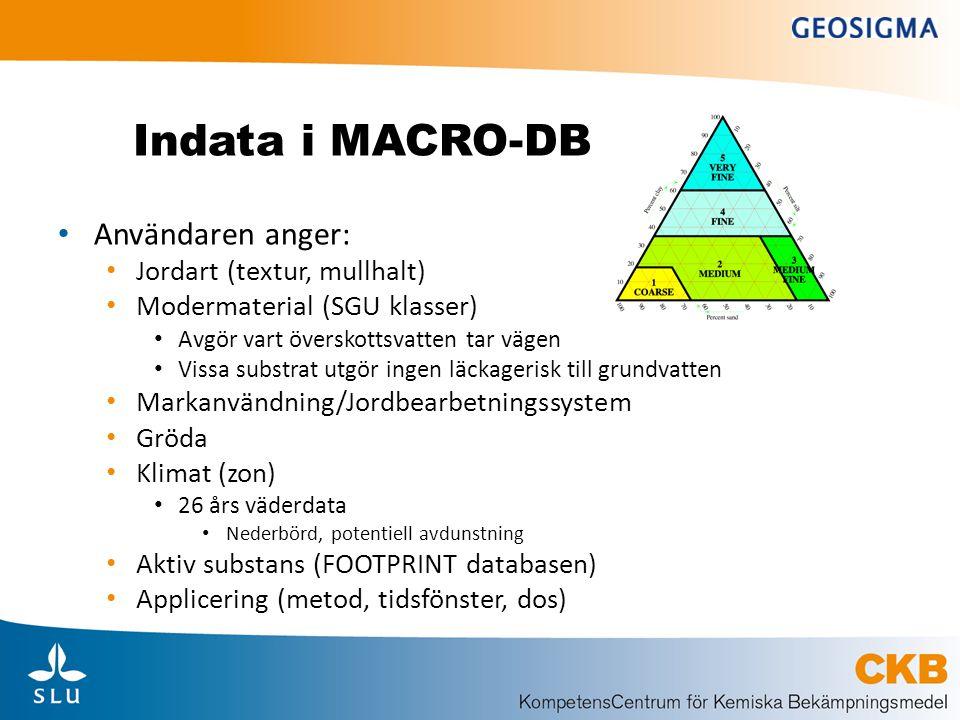 Indata i MACRO-DB Användaren anger: Jordart (textur, mullhalt)
