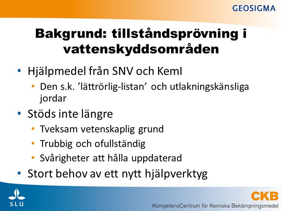 Bakgrund: tillståndsprövning i vattenskyddsområden