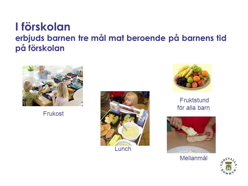 I förskolan erbjuds barnen tre mål mat beroende på barnens tid på förskolan