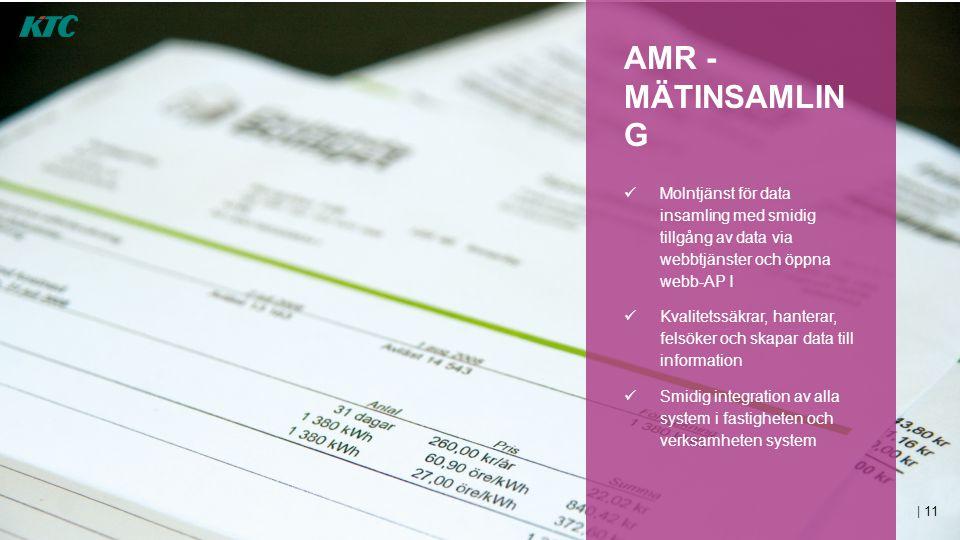 AMR - MÄTINSAMLING Molntjänst för data insamling med smidig tillgång av data via webbtjänster och öppna webb-AP I.
