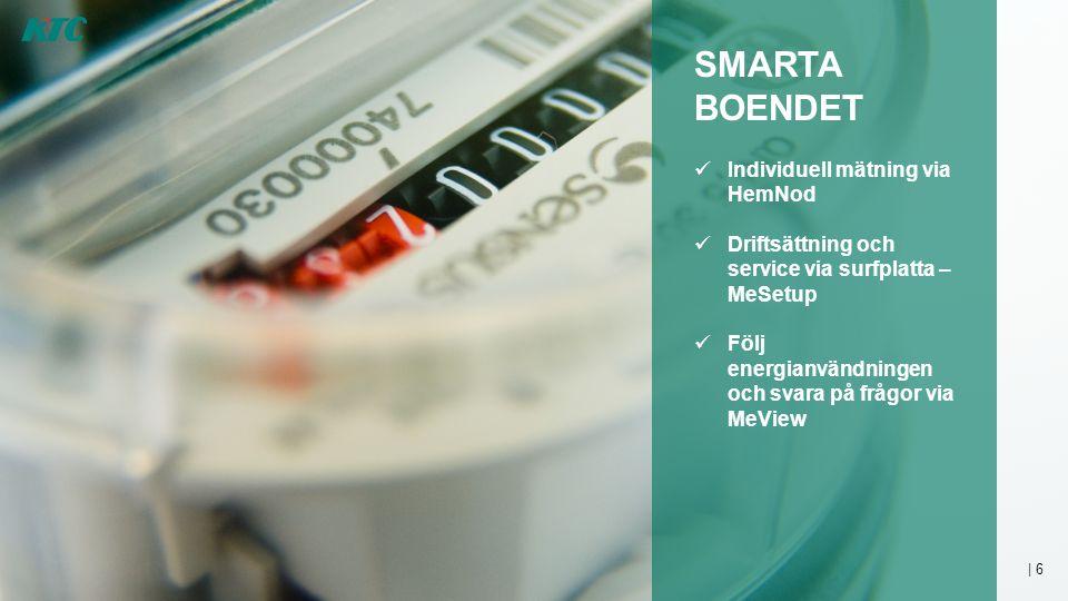 SMARTA BOENDET Individuell mätning via HemNod