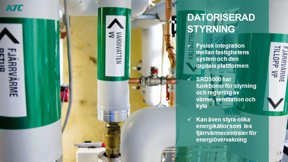 DATORISERAD STYRNING Fysisk integration mellan fastighetens system och den digitala plattformen.
