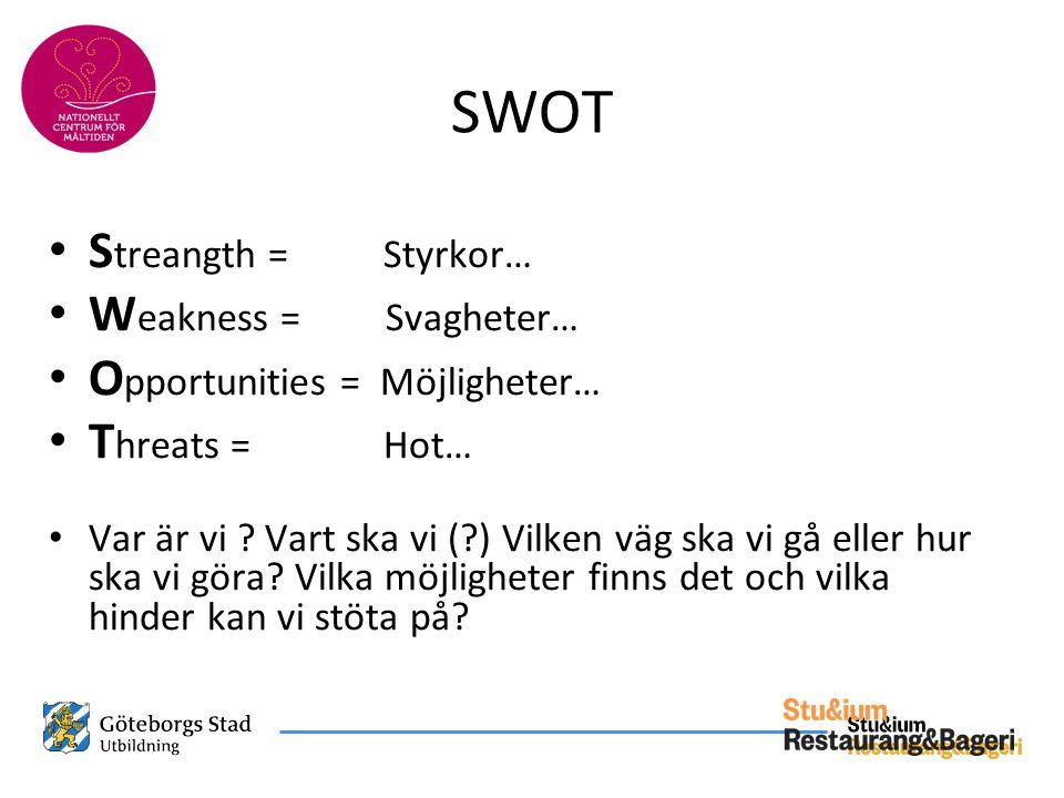 SWOT Streangth = Styrkor… Weakness = Svagheter…