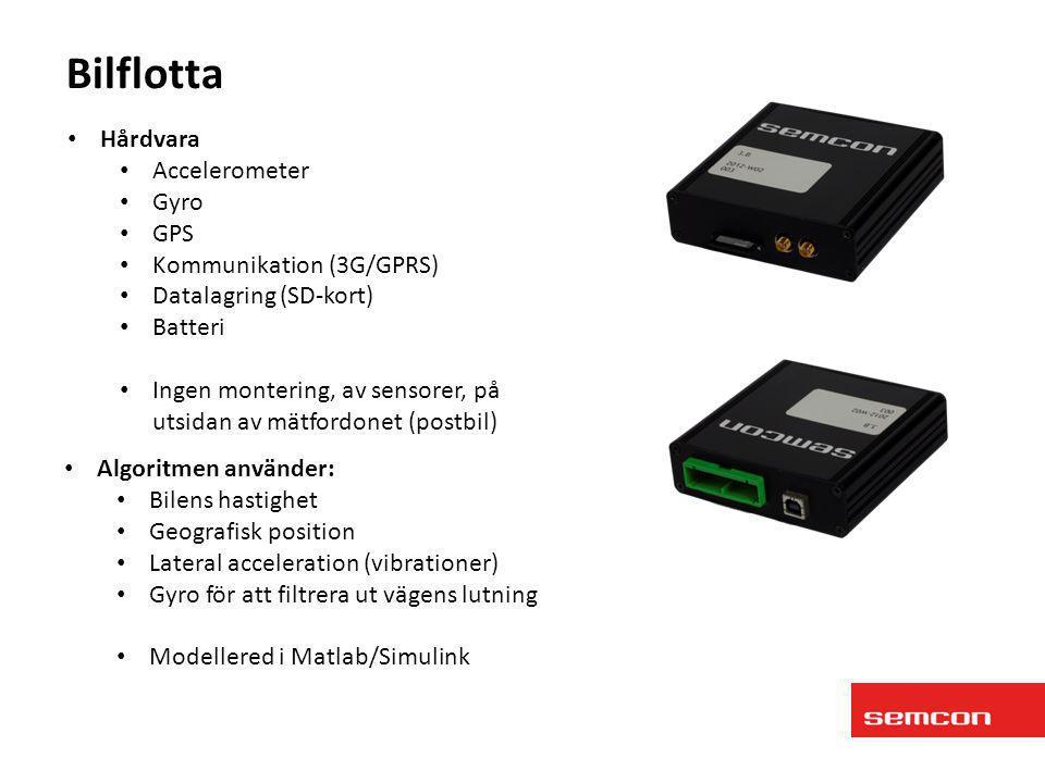 Bilflotta Hårdvara Accelerometer Gyro GPS Kommunikation (3G/GPRS)