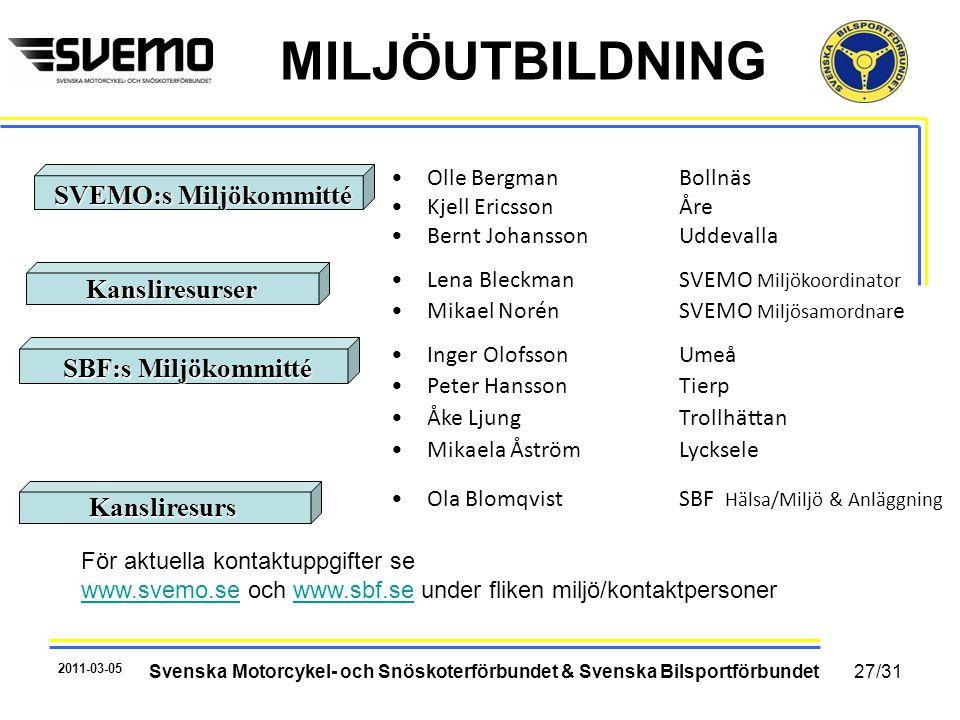 SVEMO:s Miljökommitté SBF:s Miljökommitté