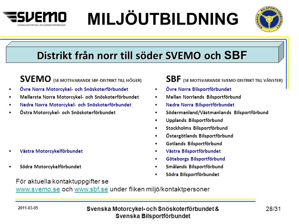 Distrikt från norr till söder SVEMO och SBF