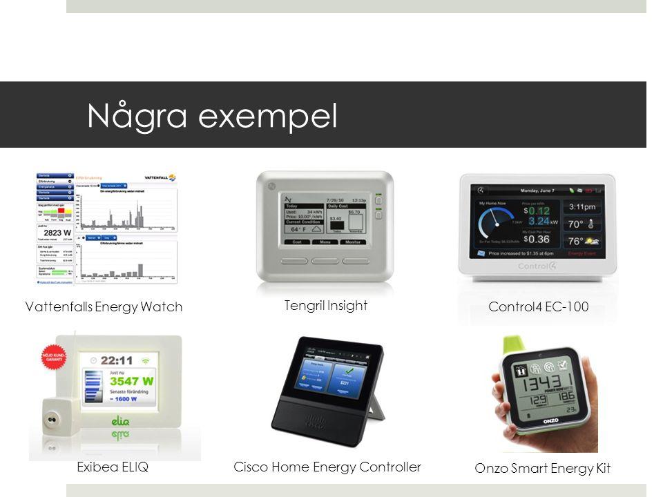 Några exempel Vattenfalls Energy Watch Tengril Insight Control4 EC-100