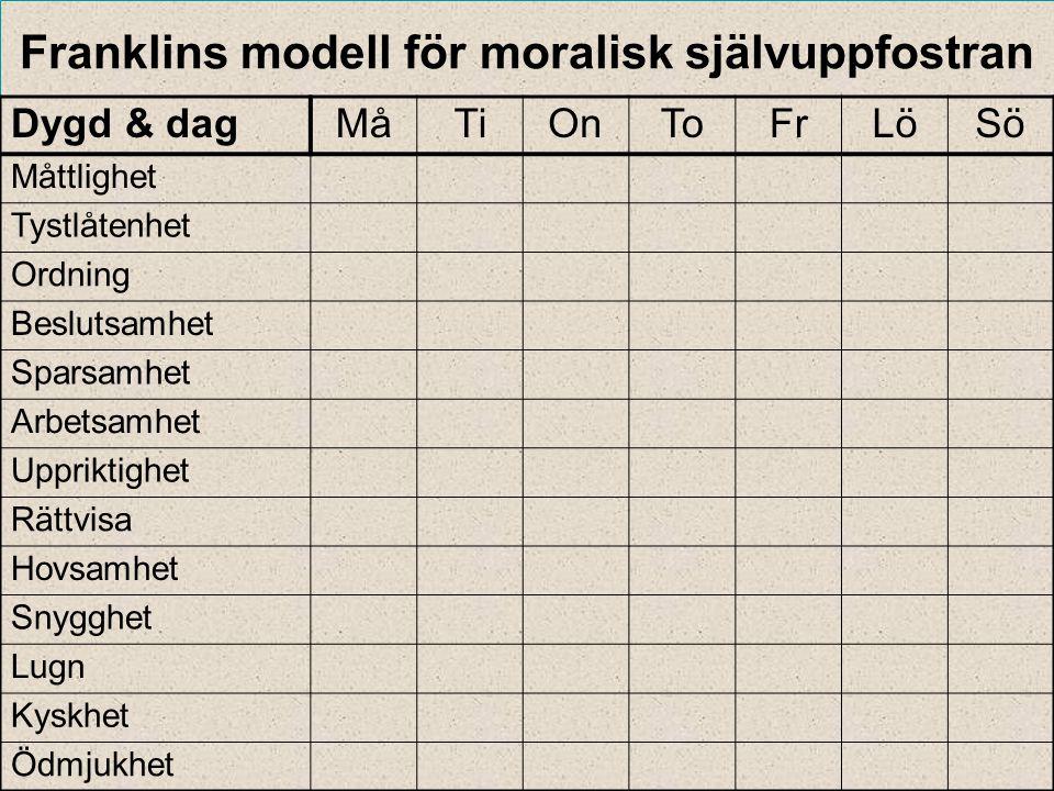 Franklins modell för moralisk självuppfostran