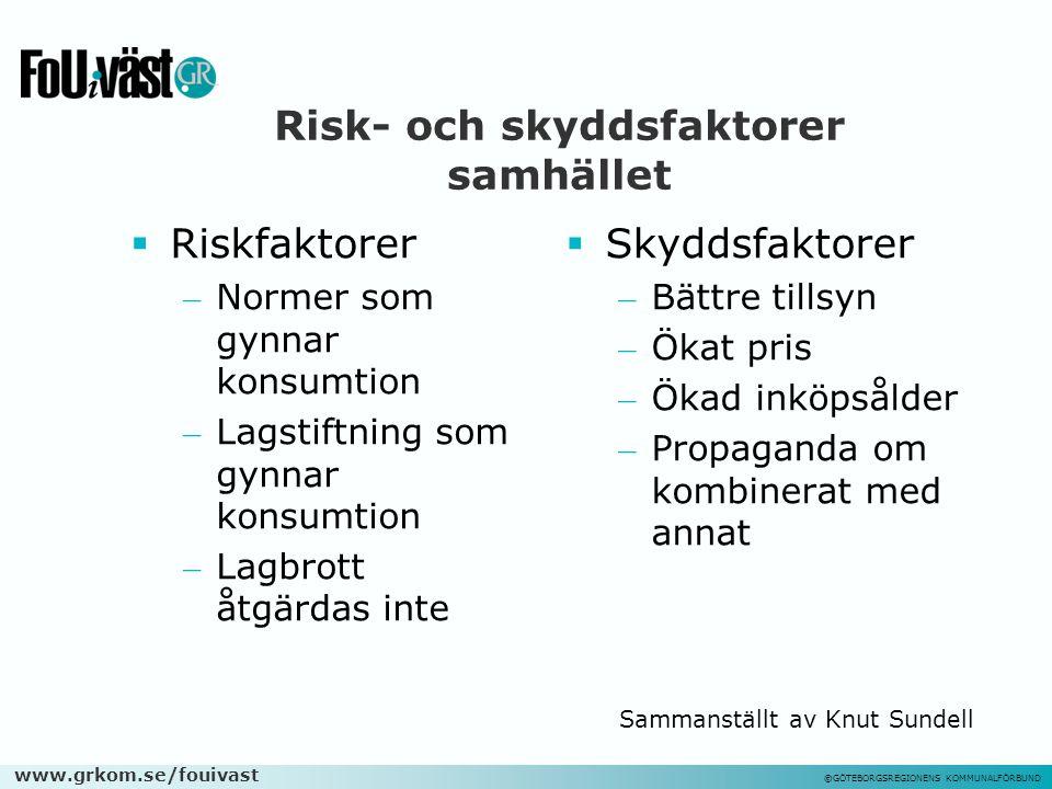 Risk- och skyddsfaktorer samhället