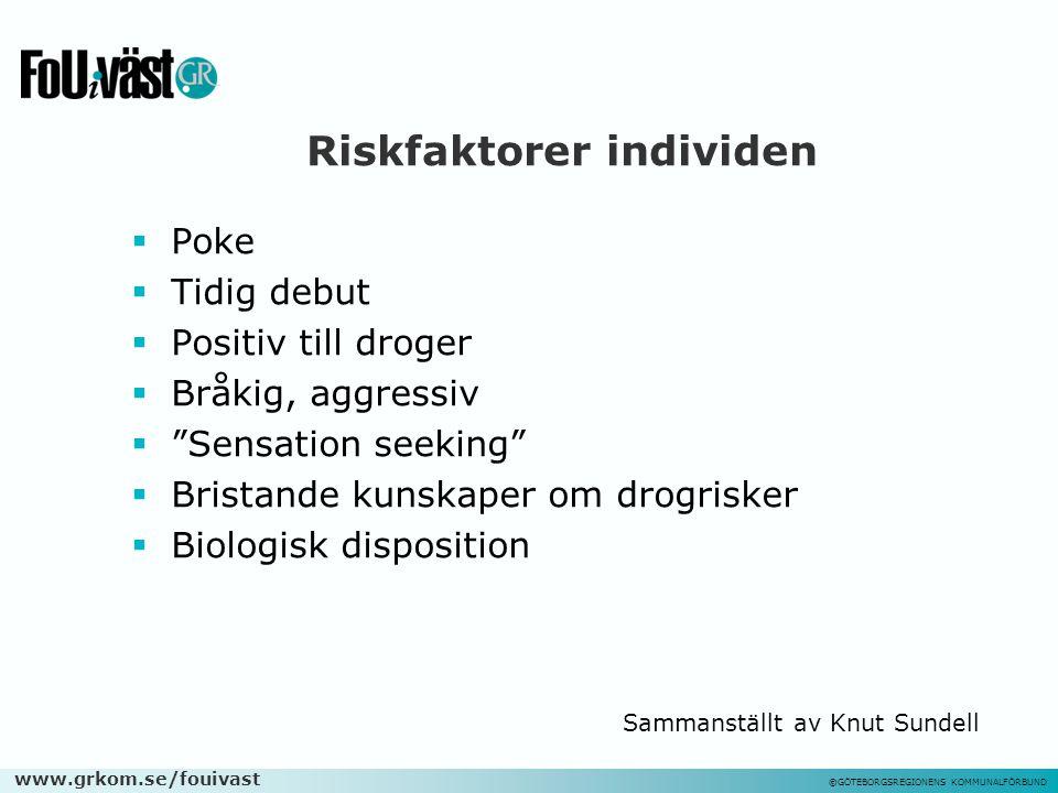 Riskfaktorer individen