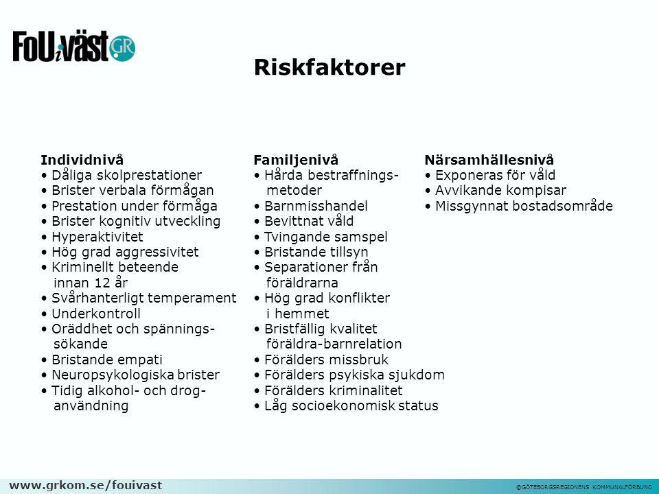 Riskfaktorer Individnivå Dåliga skolprestationer