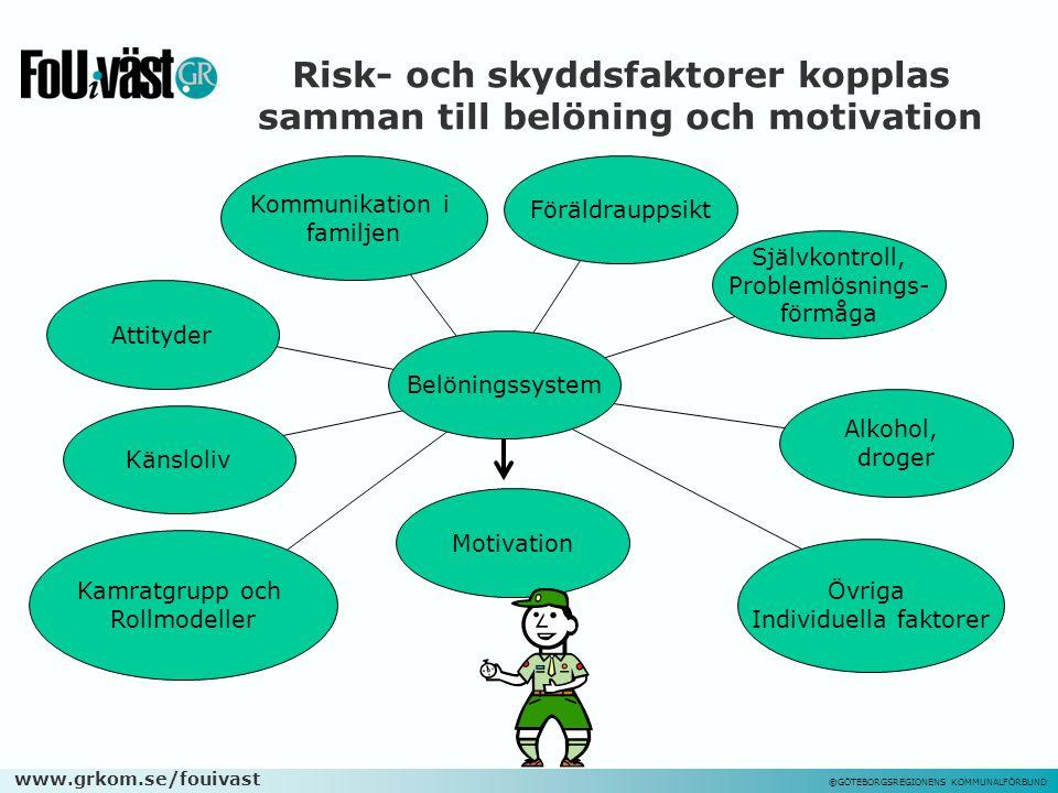 Risk- och skyddsfaktorer kopplas samman till belöning och motivation