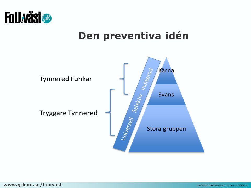 Den preventiva idén