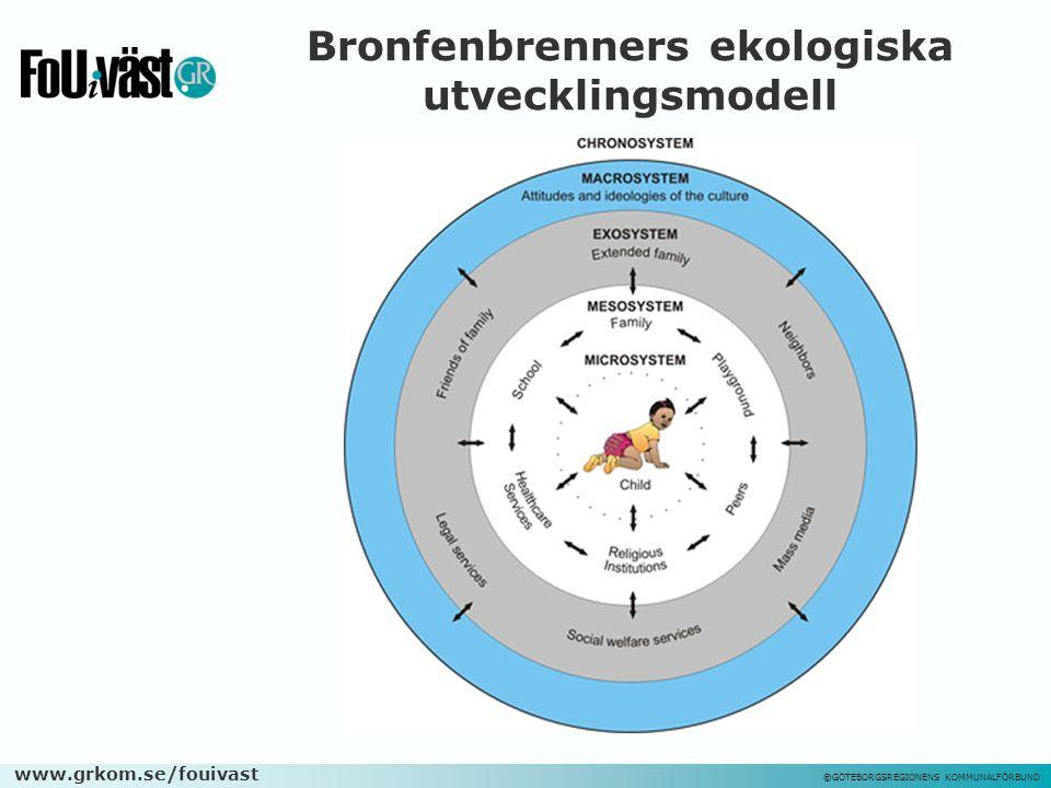 Bronfenbrenners ekologiska utvecklingsmodell