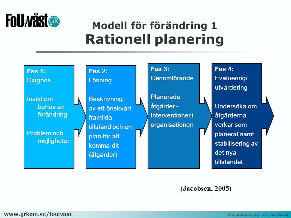 Modell för förändring 1 Rationell planering