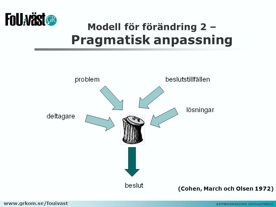 Modell för förändring 2 – Pragmatisk anpassning