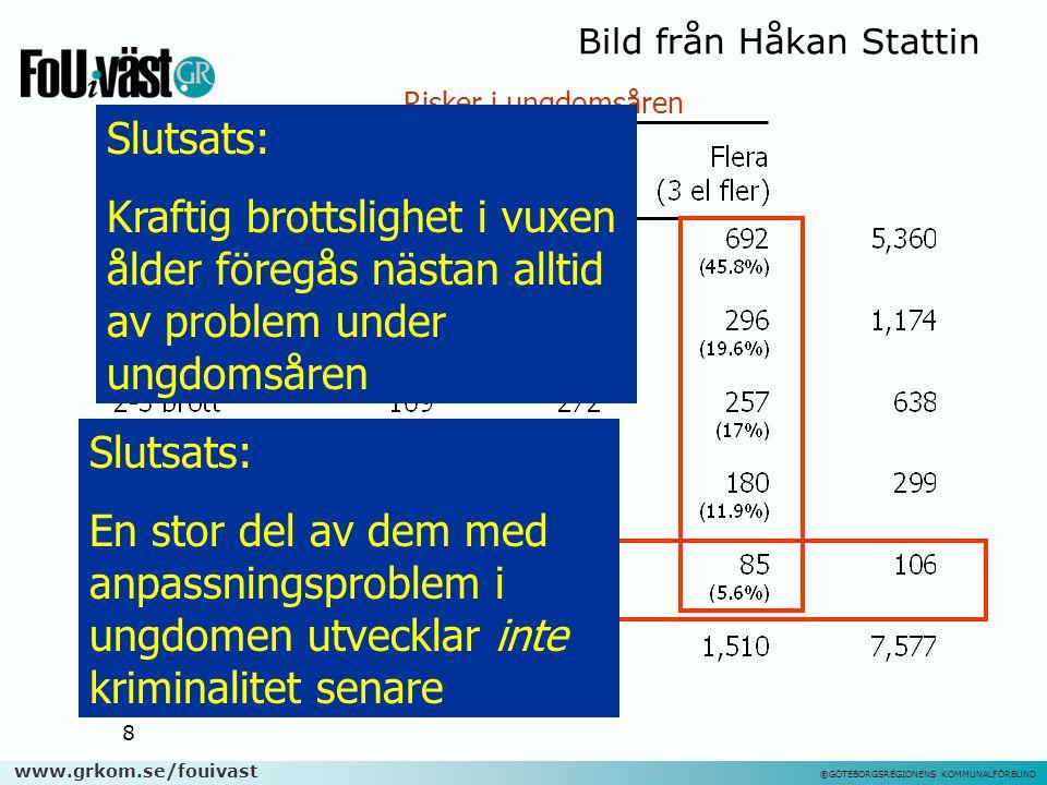 Bild från Håkan Stattin