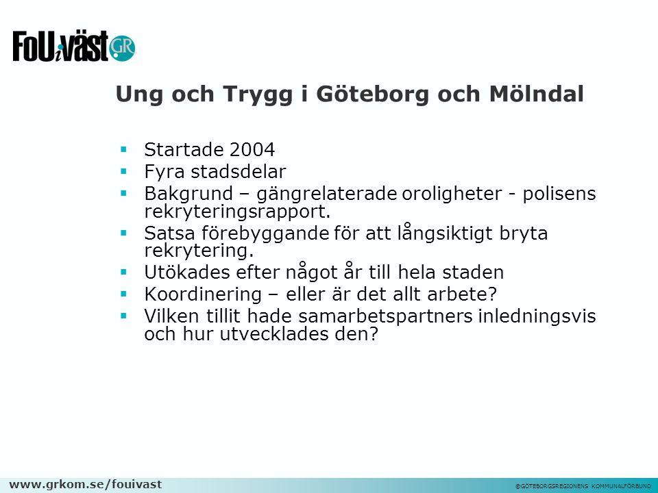 Ung och Trygg i Göteborg och Mölndal