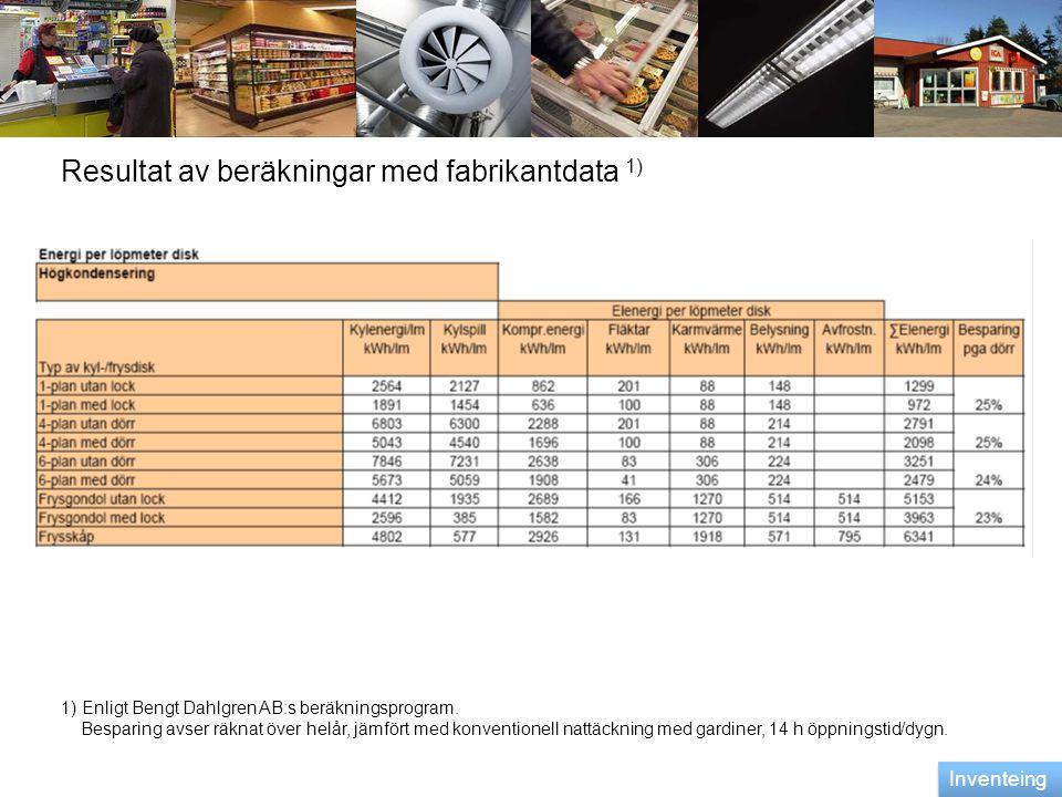 Resultat av beräkningar med fabrikantdata 1)