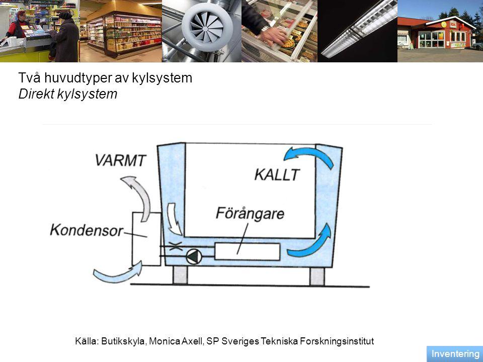 Två huvudtyper av kylsystem Direkt kylsystem