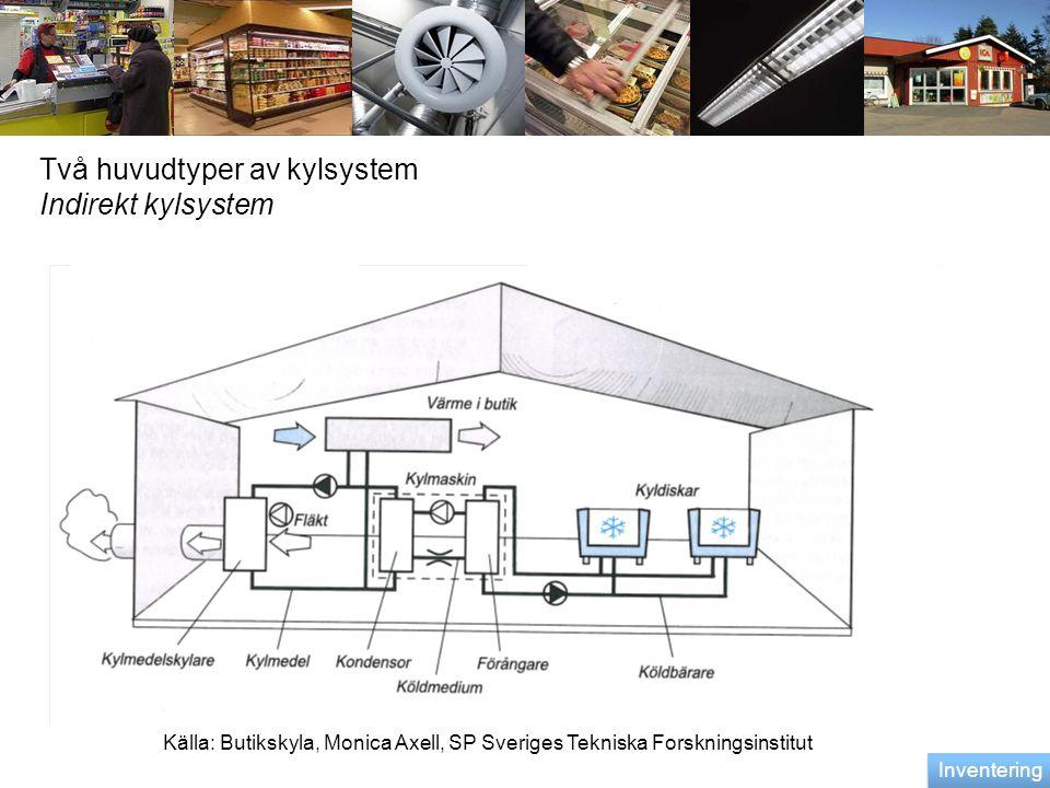 Två huvudtyper av kylsystem Indirekt kylsystem