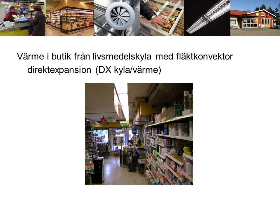 Värme i butik från livsmedelskyla med fläktkonvektor