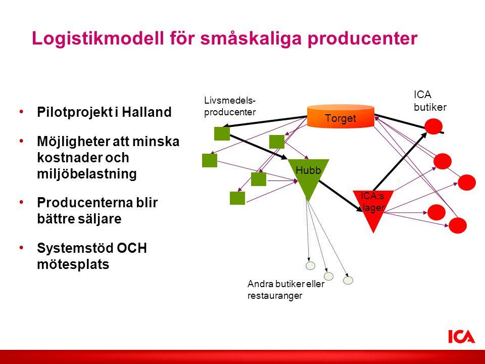 Logistikmodell för småskaliga producenter