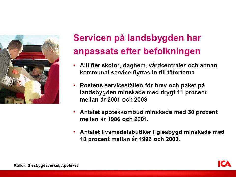 Servicen på landsbygden har anpassats efter befolkningen