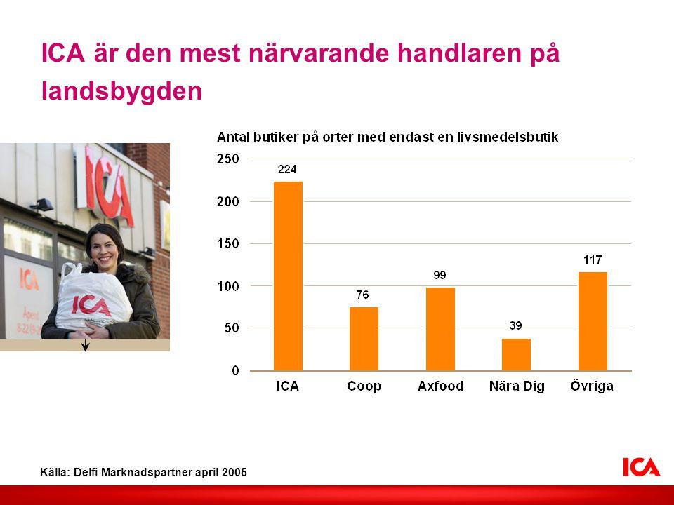 ICA är den mest närvarande handlaren på landsbygden