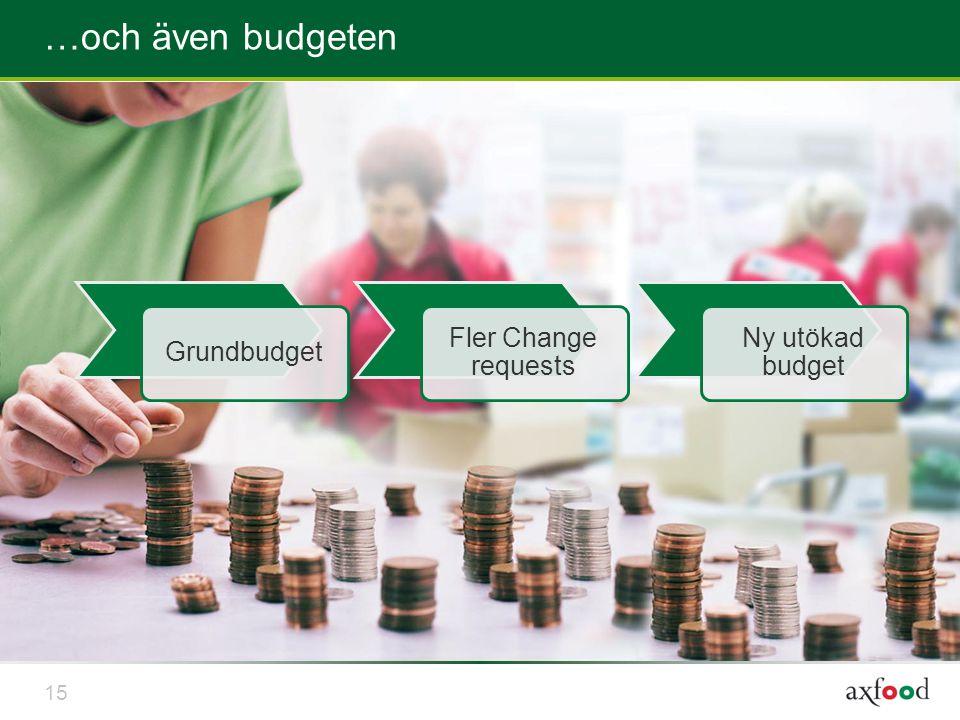 …och även budgeten Grundbudget Fler Change requests Ny utökad budget