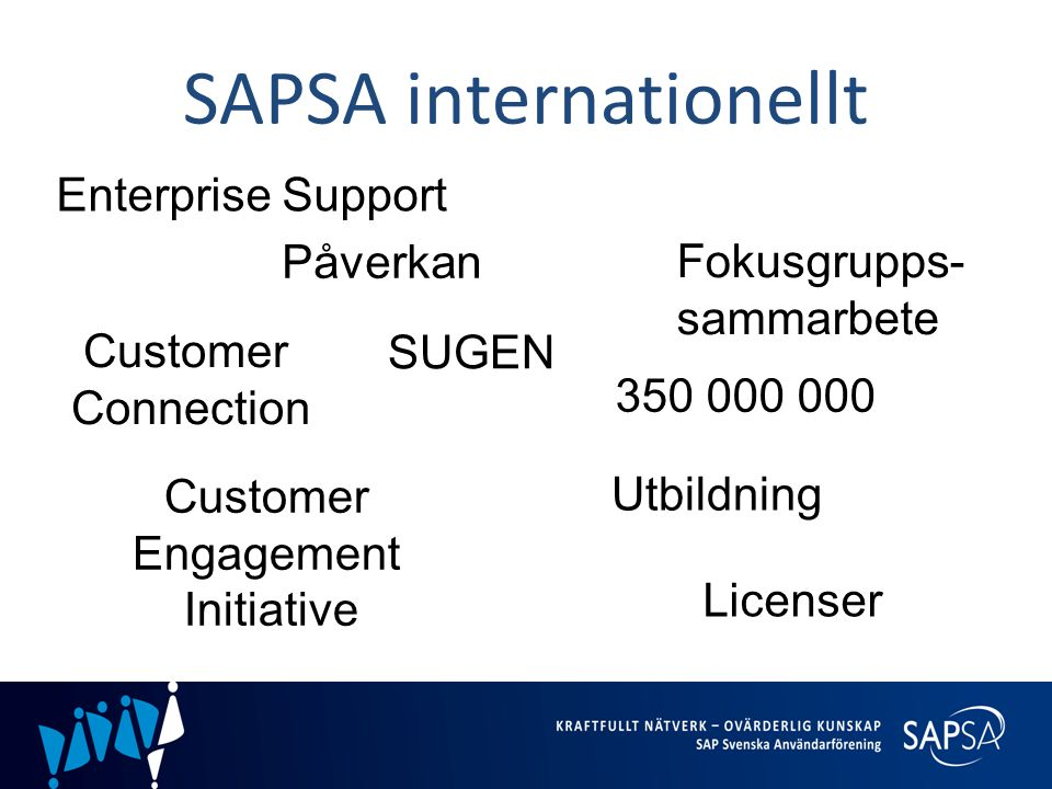 SAPSA internationellt