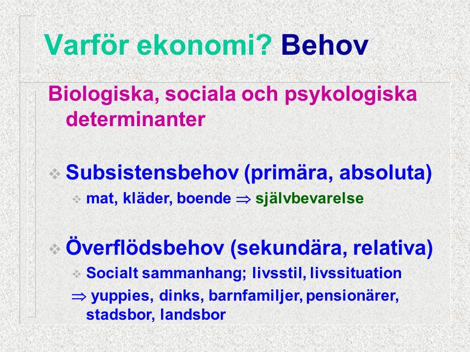Varför ekonomi Behov Biologiska, sociala och psykologiska determinanter. Subsistensbehov (primära, absoluta)