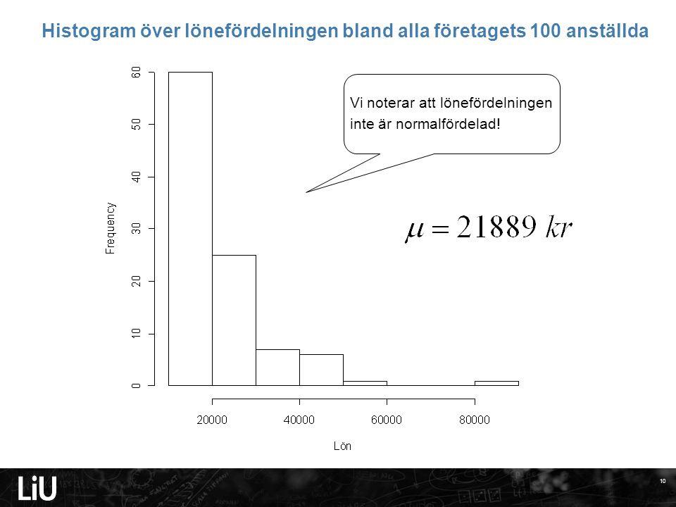 Histogram över lönefördelningen bland alla företagets 100 anställda