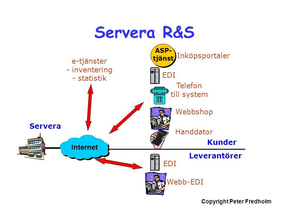 Servera R&S Inköpsportaler e-tjänster - inventering - statistik EDI