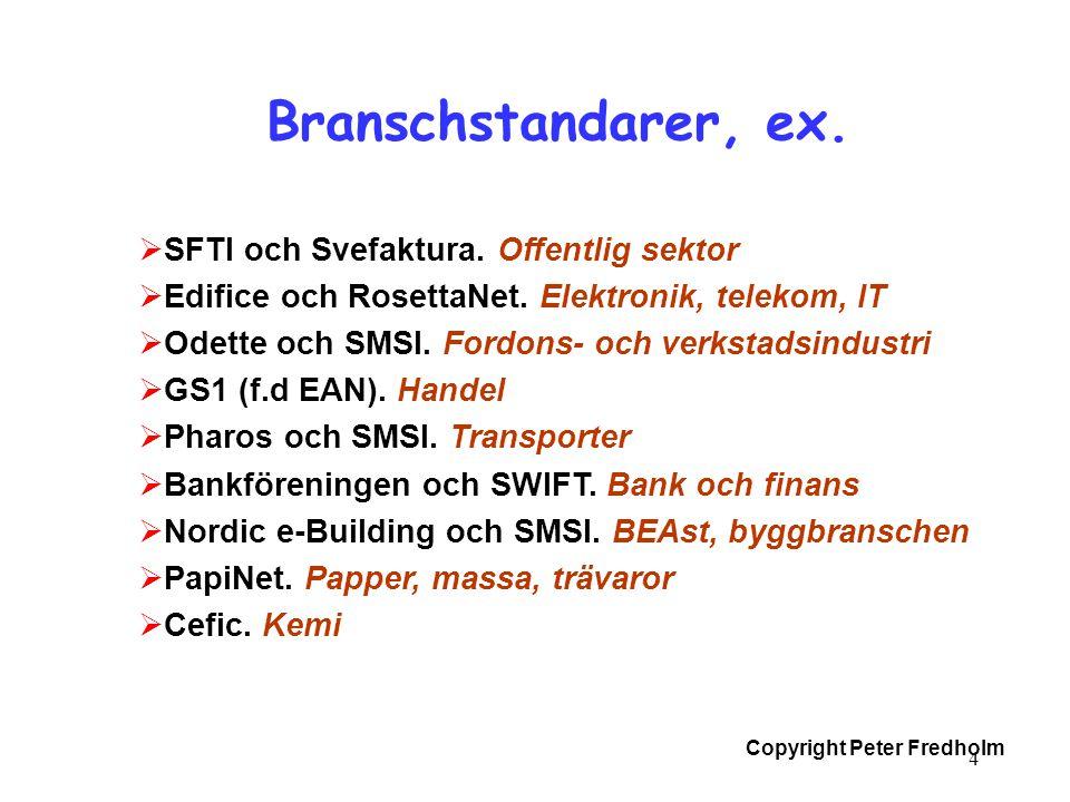 Branschstandarer, ex. SFTI och Svefaktura. Offentlig sektor