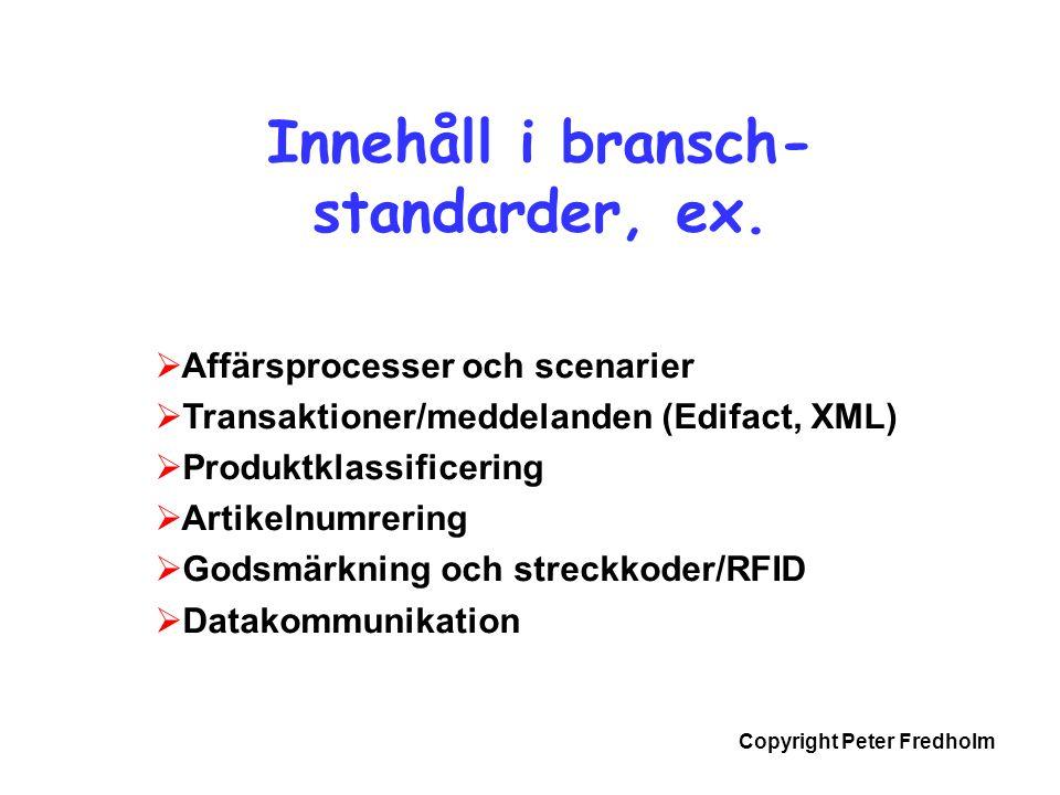 Innehåll i bransch- standarder, ex.