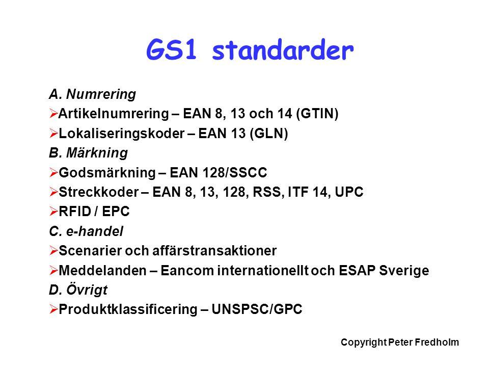 GS1 standarder A. Numrering Artikelnumrering – EAN 8, 13 och 14 (GTIN)