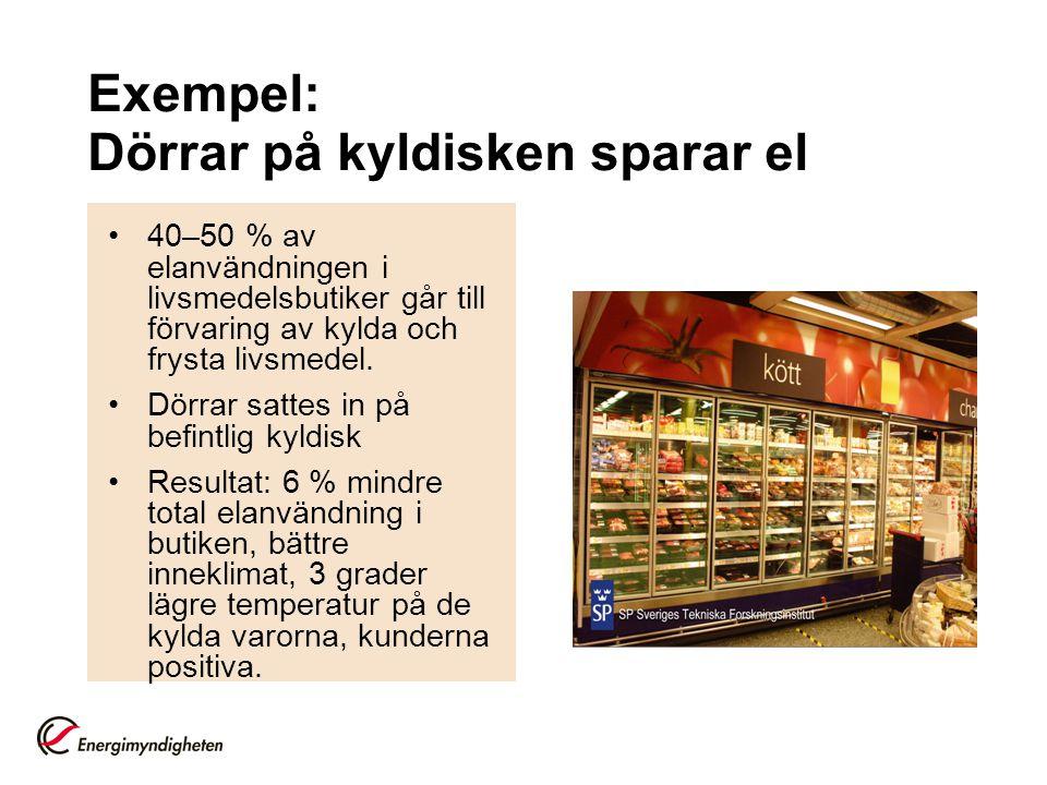Exempel: Dörrar på kyldisken sparar el