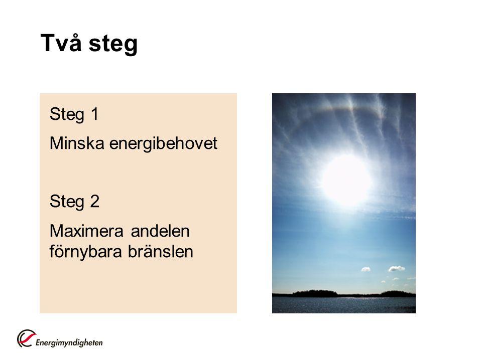Två steg Steg 1 Minska energibehovet Steg 2